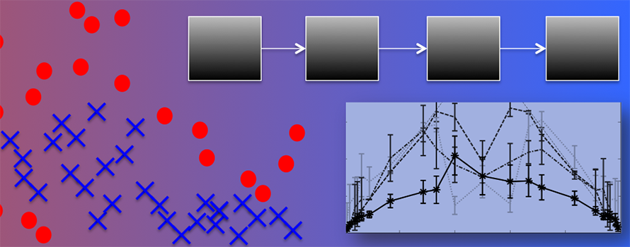 A visualisation of the boosting algorithm, with a performance graph in the background