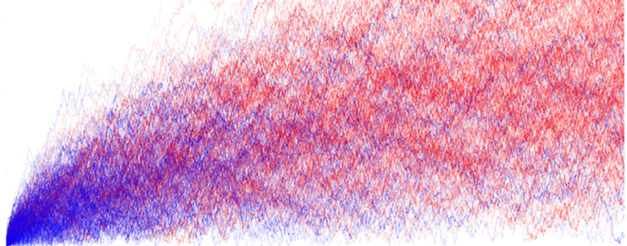 Simulated trajectories for particles undergoing Brownian motion